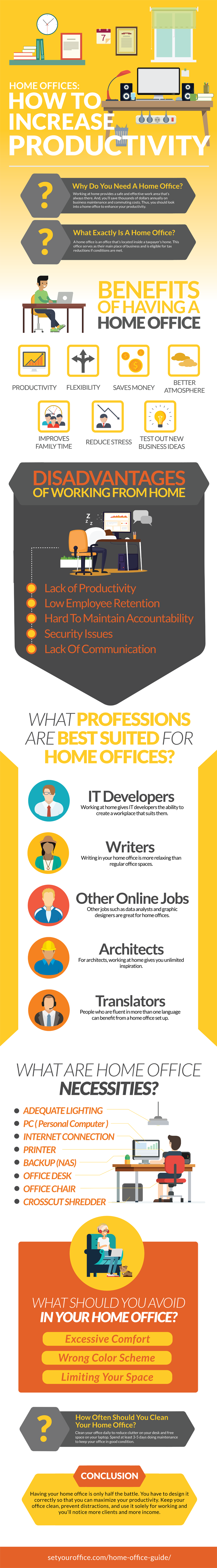 guide to home office